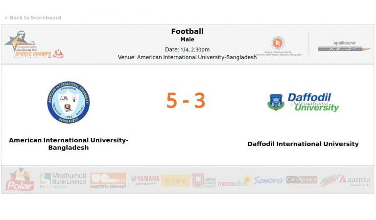 American International University-Bangladesh VS Daffodil International University