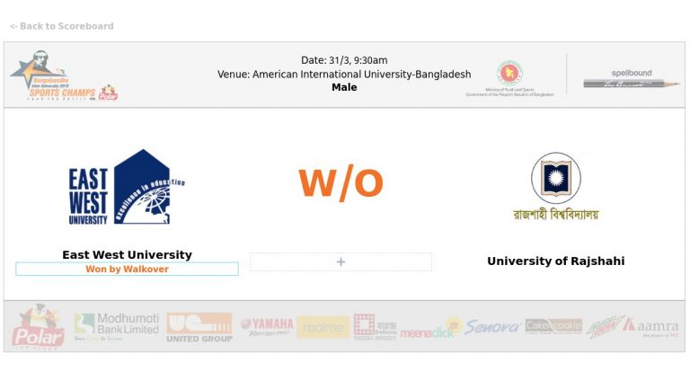 East West University (EWU) VS University of Rajshahi