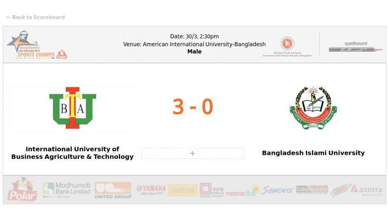 International University of Business Agriculture & Technology VS Bangladesh Islami University
