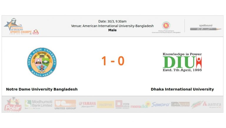 Notredame University VS Dhaka International University