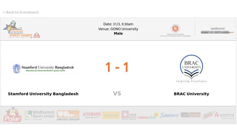 Stamford University Bangladesh VS Sciences VS BRAC University (BRACU)