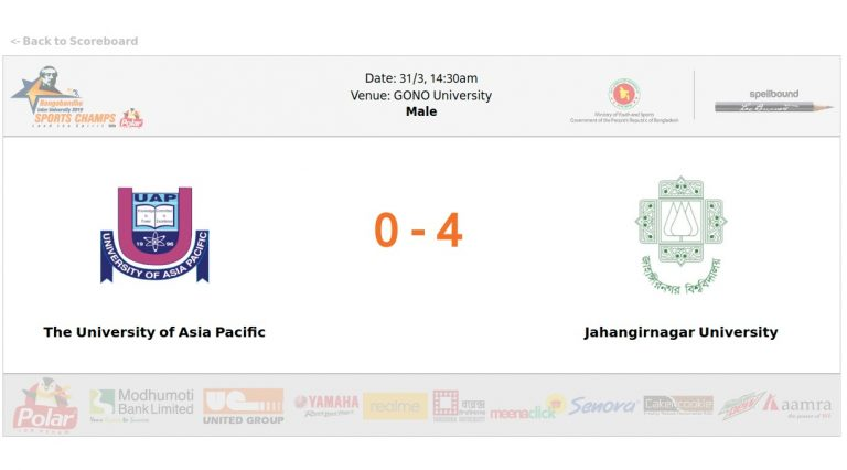 University of Asia Pacific VS Jahangirnagar University