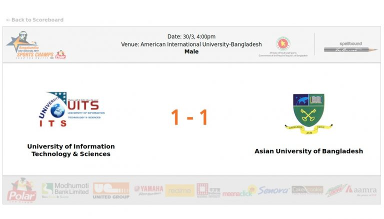 University of Information Technology & Sciences VS Asian University of Bangladesh