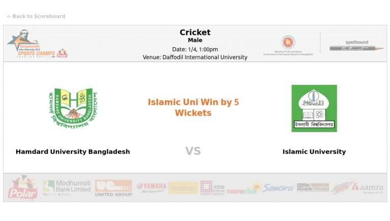 Hamdard University Bangladesh VS Islamic University  Bangladesh