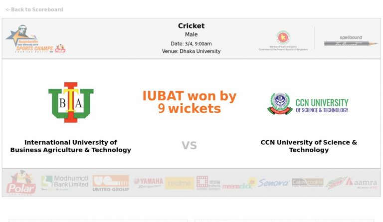 International University of Business Agriculture VS CCN University of Science & Technology