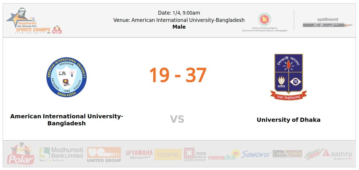 American International University-Bangladesh VS University of Dhaka