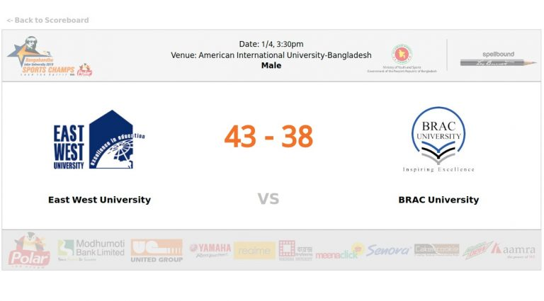 East West University VS BRAC University