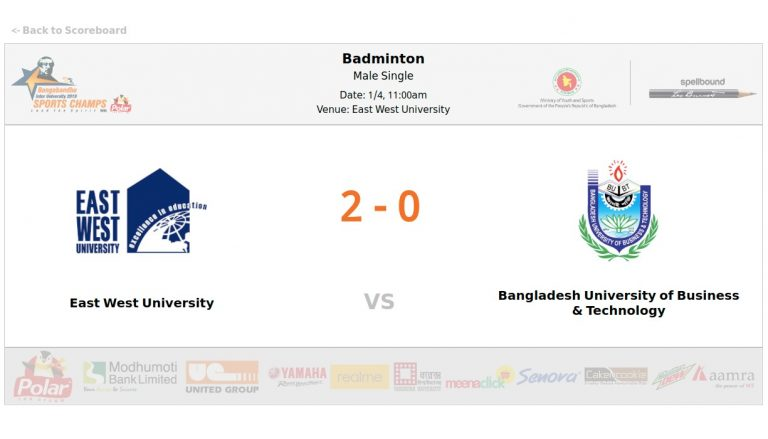 East West University VS Bangladesh University of Business & Technology