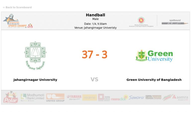 Jahangirnagar University VS Green University Bangladesh
