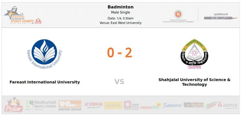 Fareast International University VS Shahjalal University of Science & Technology
