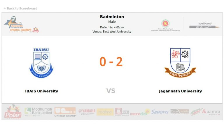IBAIS University VS Jagannath University