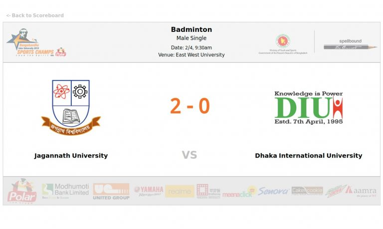 Jagannath University VS Dhaka International University