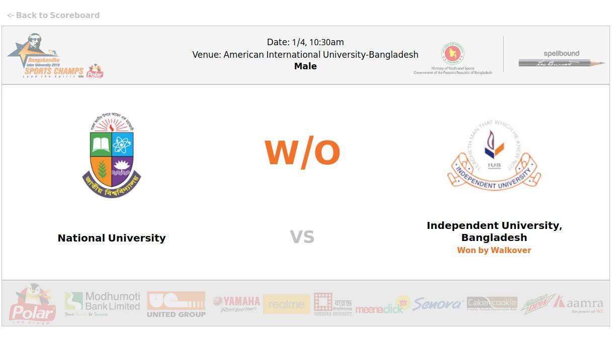 National University VS Independent University, Bangladesh