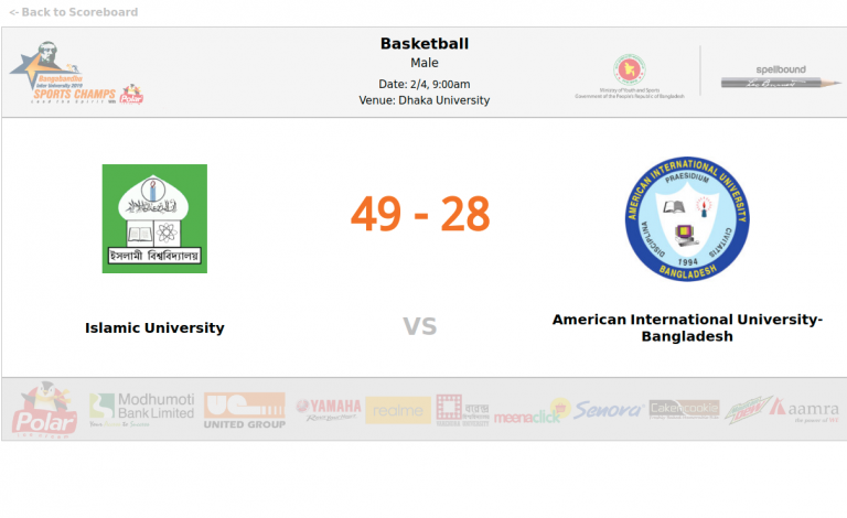 Islamic University VS American International University-Bangladesh