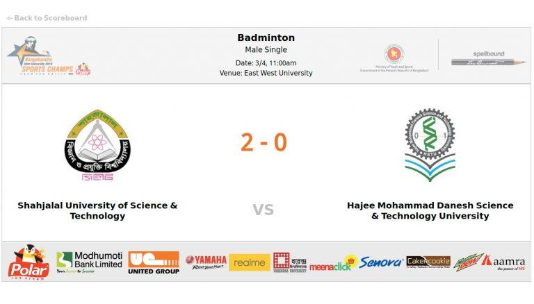 Shahjalal University of Science & Technology VS Hajee Mohammad Danesh Science & Technology University