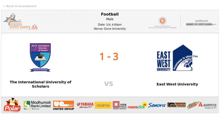 The International university of Scholars VS East West University