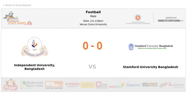 Independent University, Bangladesh VS Stamford University Bangladesh