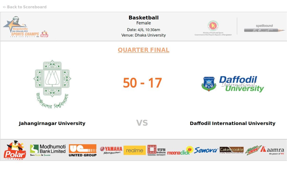 Jahangirnagar University VS Daffodil International University