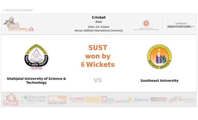 Shahjalal University of Science and Technology VS Southeast University