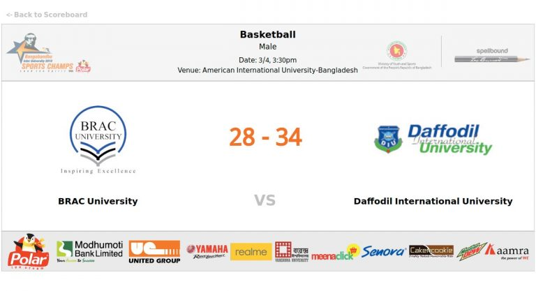 BRAC University VS Daffodil International University