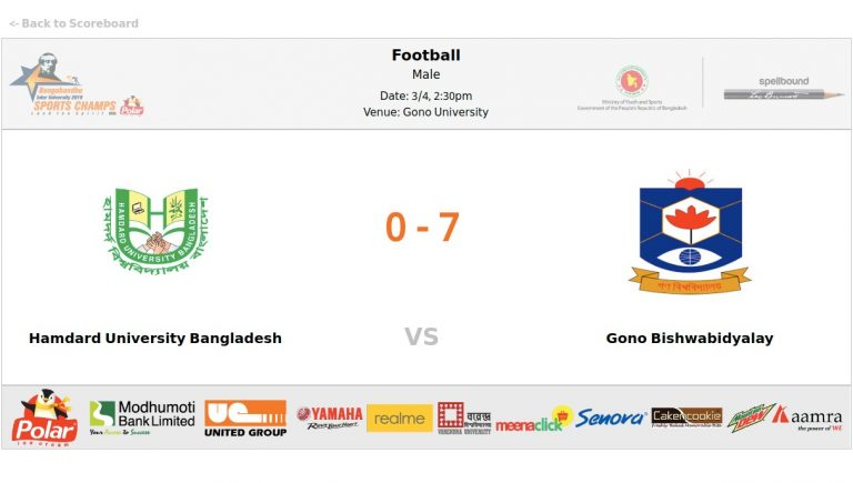 Hamdard University Bangladesh VS Gono University
