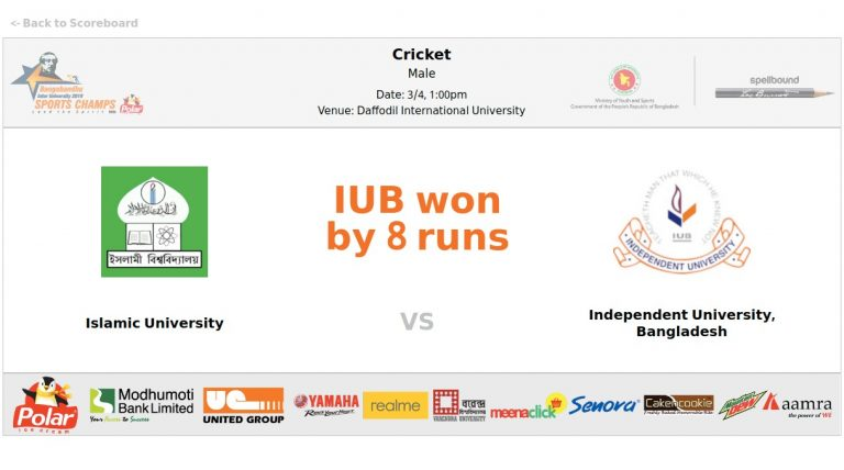 Islamic University Bangladesh VS Independent University, Bangladesh