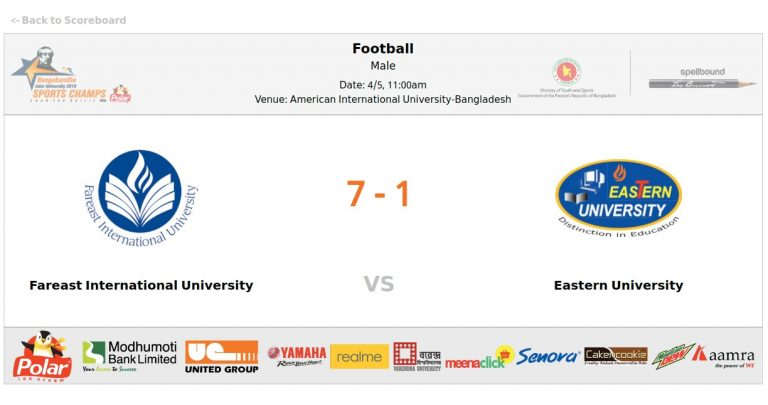 Fareast International University VS Eastern University