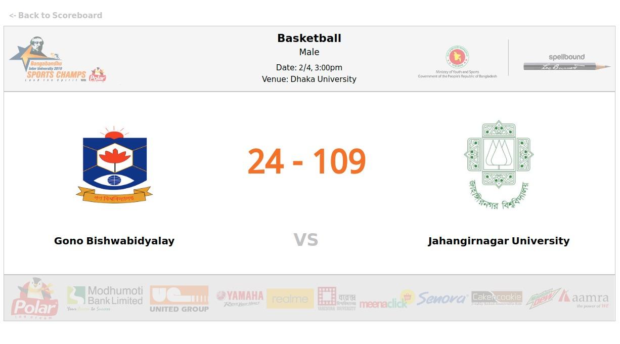 Gono Bishwabidyalay VS Jahangirnagar University