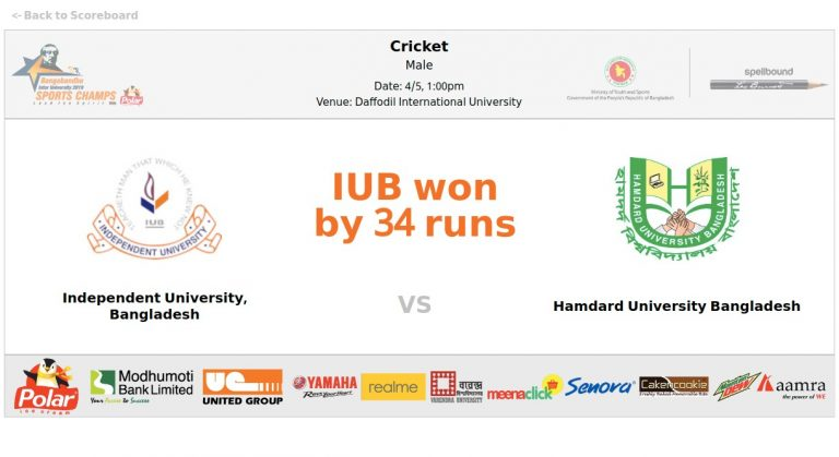Independent University, Bangladesh VS Hamdard University Bangladesh
