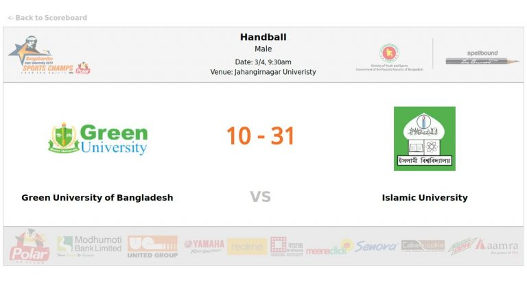 Green University of Bangladesh VS Islamic University