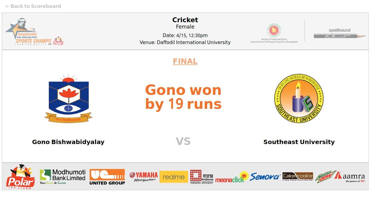 Gono Bishwabidyalay VS Southeast University