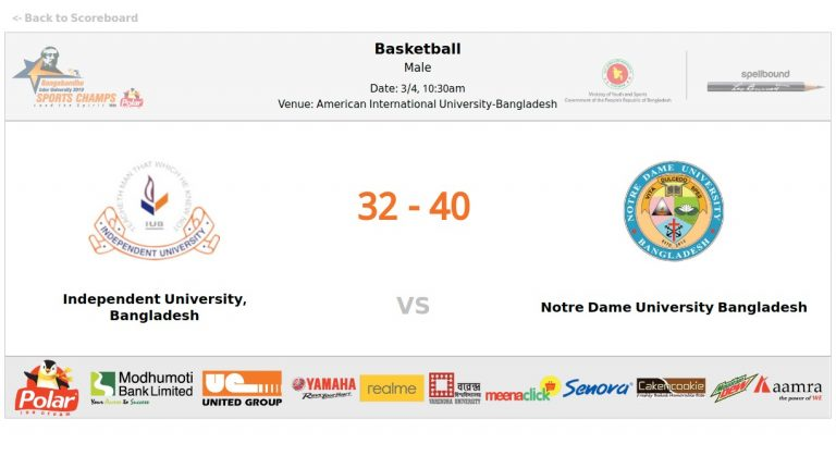 Independent University, Bangladesh	VS Notre Dame University Bangladesh