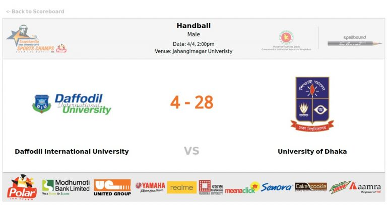 Daffodil International University	VS University of Dhaka