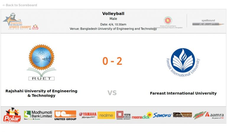 Rajshahi University of Engineering & Technology	VS Fareast International University