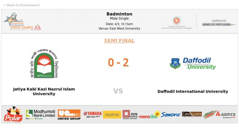 Jatiya Kabi Kazi Nazrul Islam University VS Daffodil International University