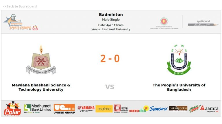 Mawlana Bhashani Science & Technology University VS The People's University of Bangladesh