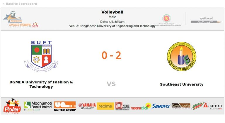 BGMEA University of Fashion and Technology VS Southeast University