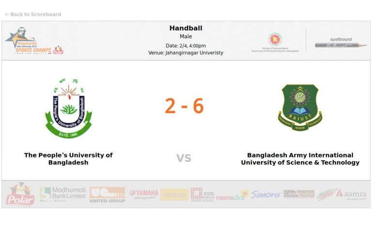 People's University of Bangladesh VS Bangladesh Army international University of Science and Technology
