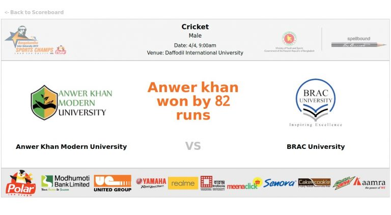 Anwer Khan Modern University VS BRAC University