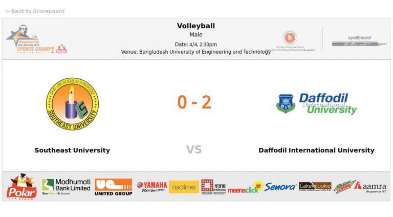 Southeast University VS Daffodil International University