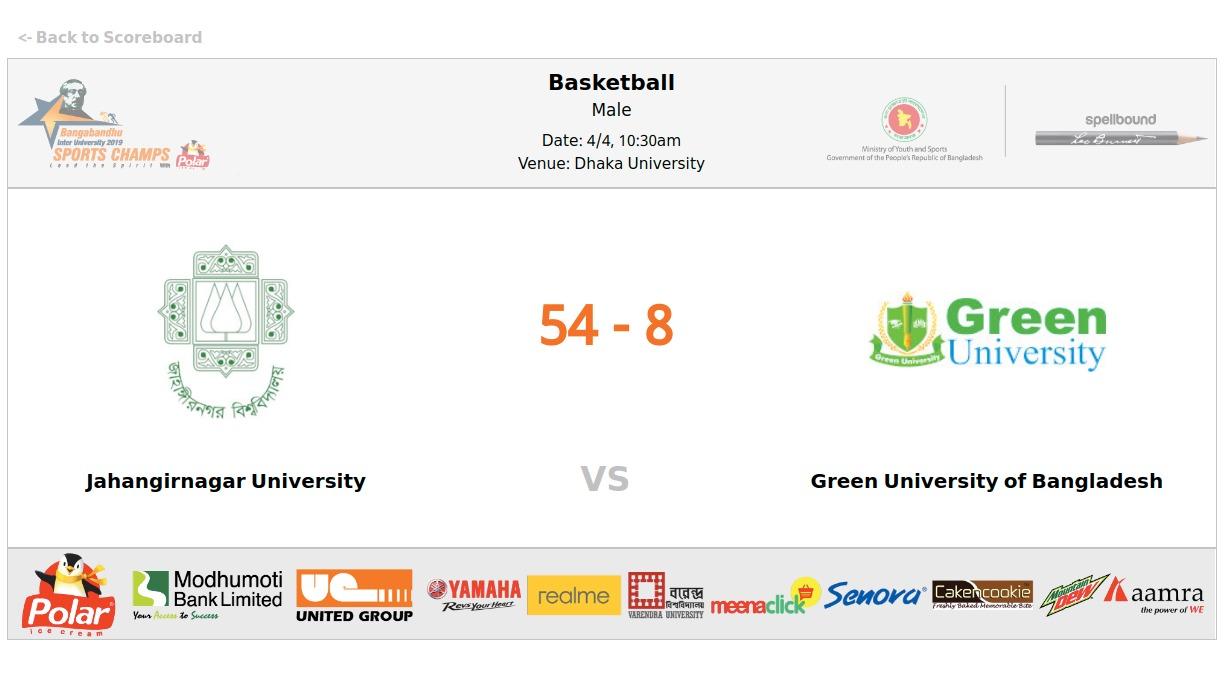 Jahangirnagar University VS Green University of Bangladesh