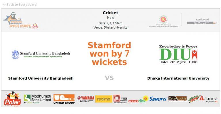 Stamford University BangladeshVS Dhaka International University