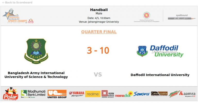 Bangladesh Army International University of Science and Technology VS Daffodil International University