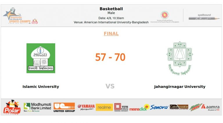 Islamic University, Kushtia VS Jahangirnagar University